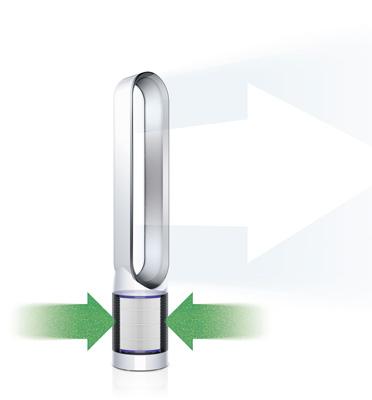 מסנן ומטהר אוויר Pure Cool ומאוורר Air Multiplier תוצרת Dyson דגם AM11